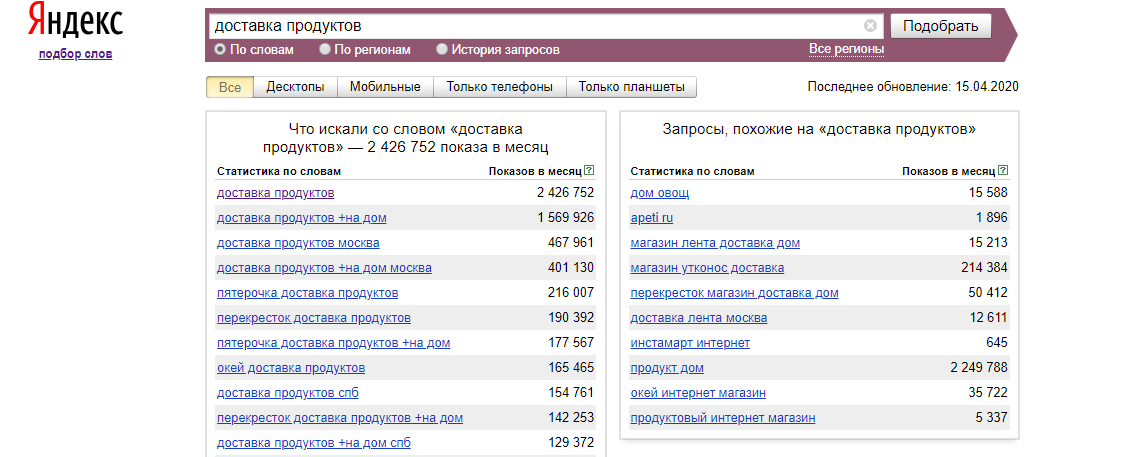 Подбор ключевых запросов в Яндекс.Вордстат